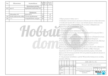 Спецификация элементов фундамента коттеджа