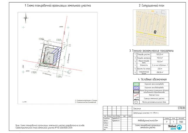 Схема планировочной организации земельного участка (СПОЗУ)