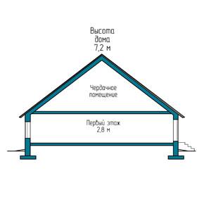 План мансардного этажа фахверкого дома в Самаре