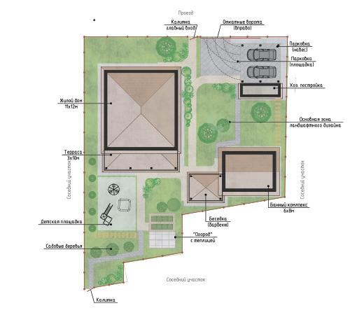 Разработка генерального плана участка в Самаре